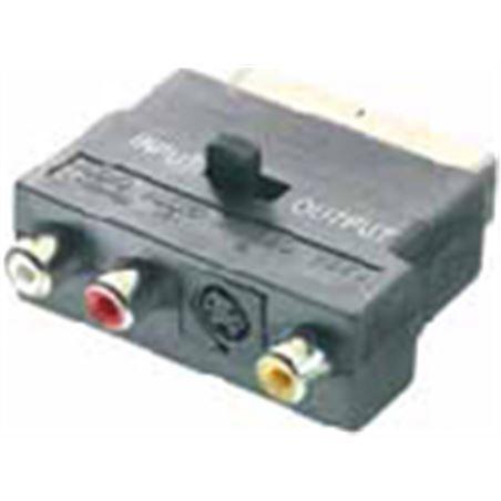Adaptador Vivanco 9/110 euro a 3rca+svh42048