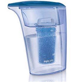 Jarra+filtro antical Philips GC024/10 para plancha - GC024-10